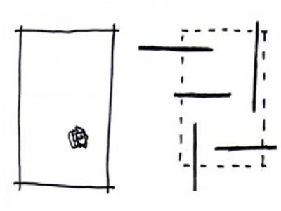 Ruimtelijke indeling door object of elementen